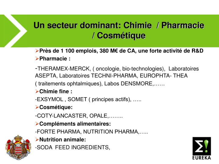 Un secteur dominant: Chimie  / Pharmacie  / Cosmétique
