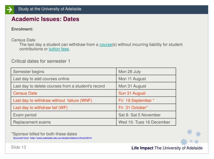 Academic Issues: Dates