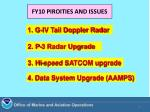 fy10 piroities and issues1