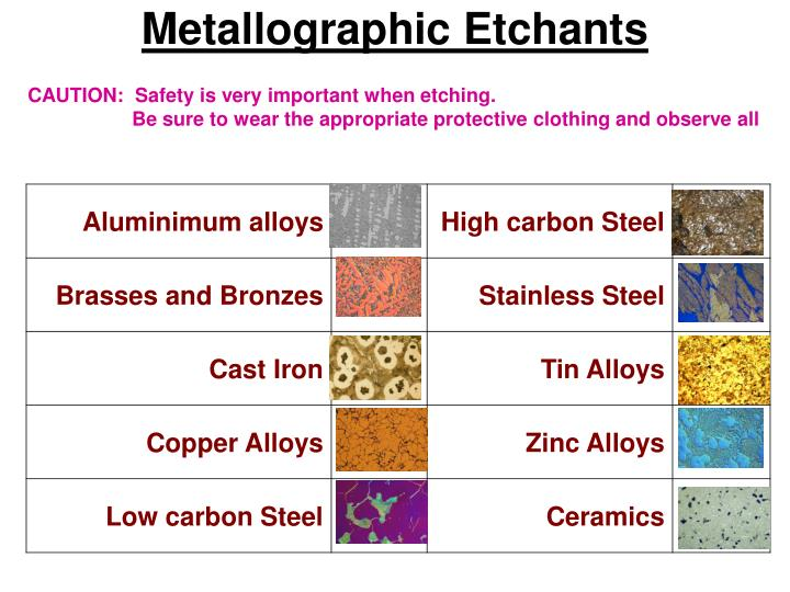 metallographic etchants n.