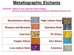 metallographic etchants