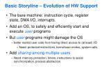 basic storyline evolution of hw support