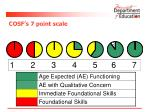 cosf s 7 point scale