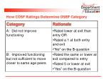how cosf ratings determine osep category