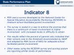 indicator 81