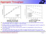 aggregate throughput
