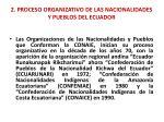 2 proceso organizativo de las nacionalidades y pueblos del ecuador