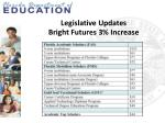 legislative updates bright futures 3 increase