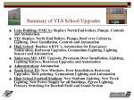 summary of vls school upgrades