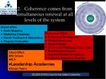 2 coherence comes from simultaneous renewal at all levels of the system