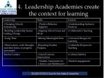 4 leadership academies create the context for learning