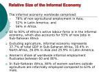 relative size of the informal economy