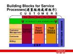 building blocks for service processes