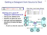 getting a datagram from source to dest1