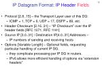 ip datagram format ip header fields1