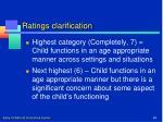 ratings clarification
