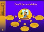 profil des candidats