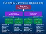 funding e commerce transactions