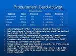procurement card activity