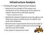 infrastructure analysis1