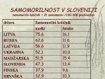 samomorilnost v sloveniji samomorilni koli nik t samomorov 100 000 prebivalcev