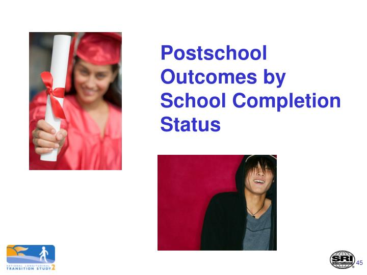 Postschool Outcomes by School Completion Status
