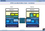 dpws java multi edition stack architektur