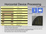 horizontal device processing