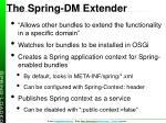 the spring dm extender