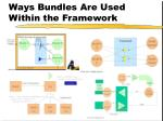 ways bundles are used within the framework