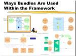 ways bundles are used within the framework