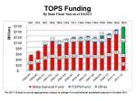 tops funding by state fiscal year as of 8 4 2011