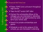 financial aid time line