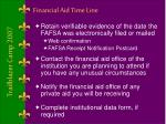 financial aid time line2