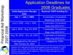 application deadlines for 2008 graduates