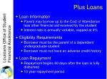 plus loans