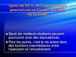 apr s un dut 60 des tudiants poursuivent en licence pro l3 ou en ecole