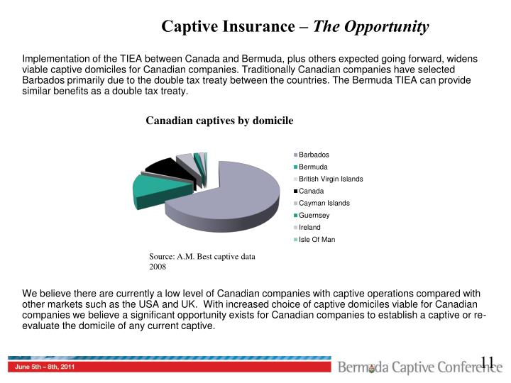 Captive Insurance –