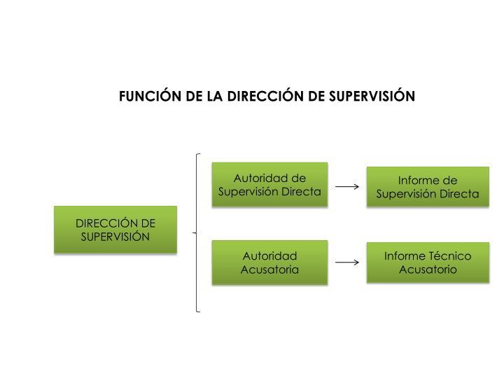 FUNCIÓN DE LA DIRECCIÓN DE SUPERVISIÓN