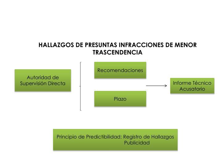 HALLAZGOS DE PRESUNTAS INFRACCIONES DE MENOR TRASCENDENCIA
