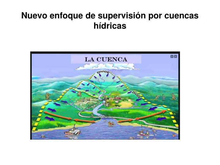 Nuevo enfoque de supervisión por cuencas hídricas