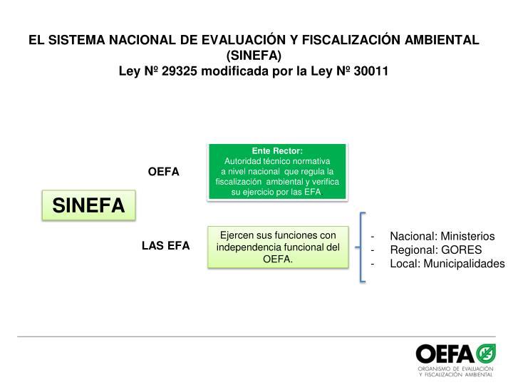 EL SISTEMA NACIONAL DE EVALUACIÓN Y FISCALIZACIÓN AMBIENTAL (