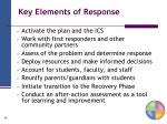 key elements of response