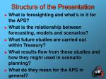 structure of the presentation