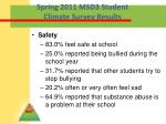 spring 2011 msd3 student climate survey results1