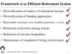 framework of an efficient retirement system