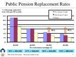 public pension replacement rates