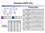 esempio ospf 3 3
