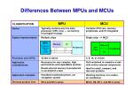 differences between mpus and mcus