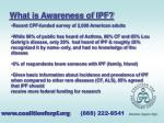 what is awareness of ipf